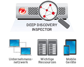 Deep Discovery Inspector